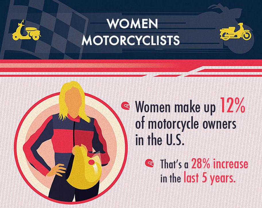 Why Women Ride